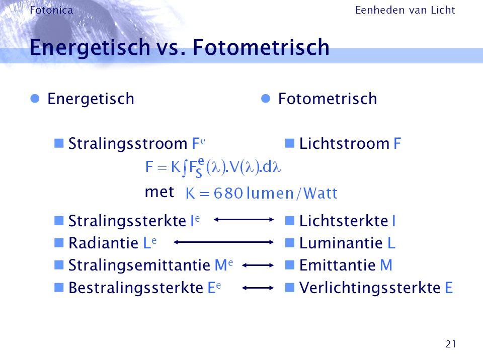 Energetisch vs. Fotometrisch