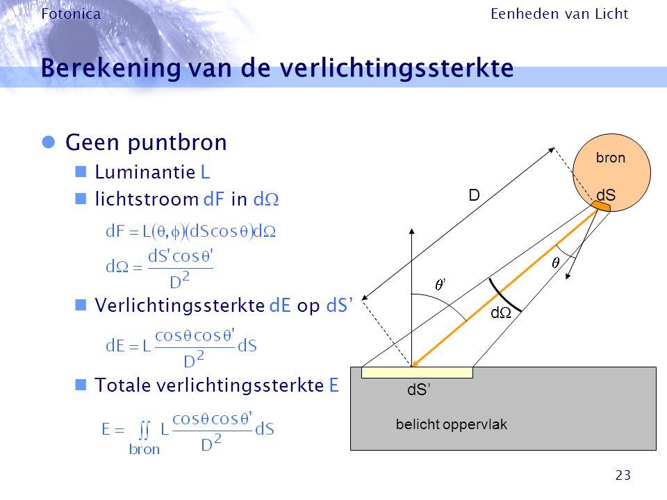 Berekening van de verlichtingssterkte