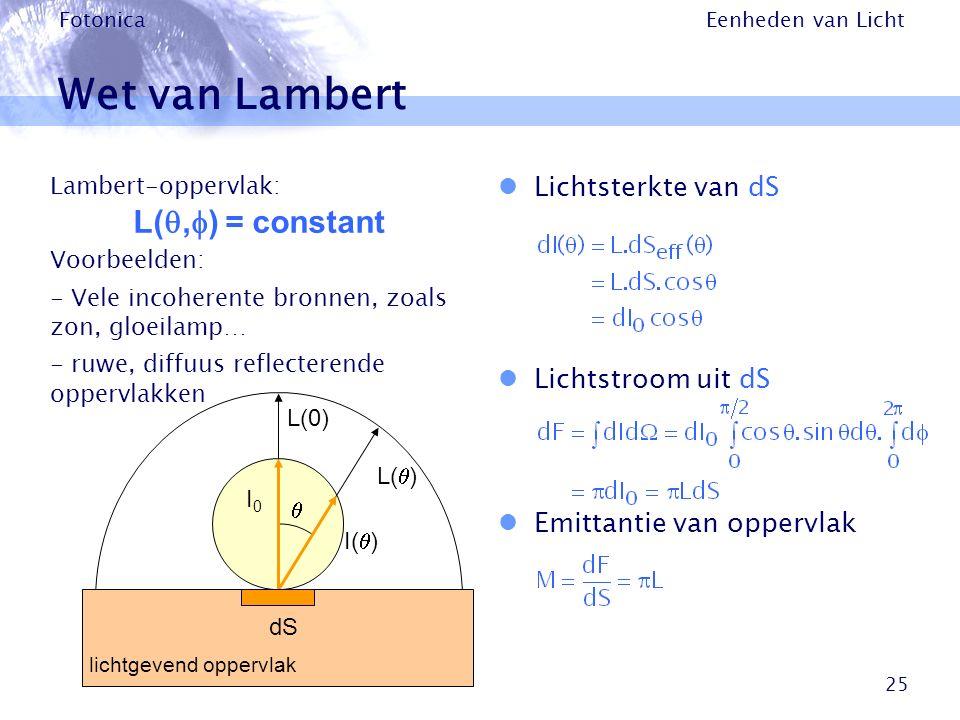 lichtgevend oppervlak