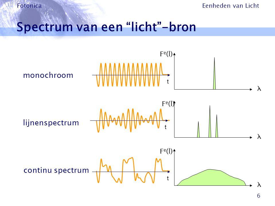 Spectrum van een licht -bron