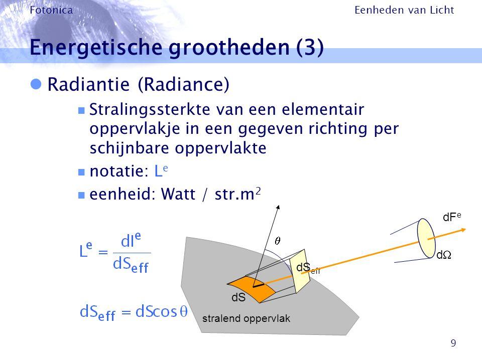 Energetische grootheden (3)