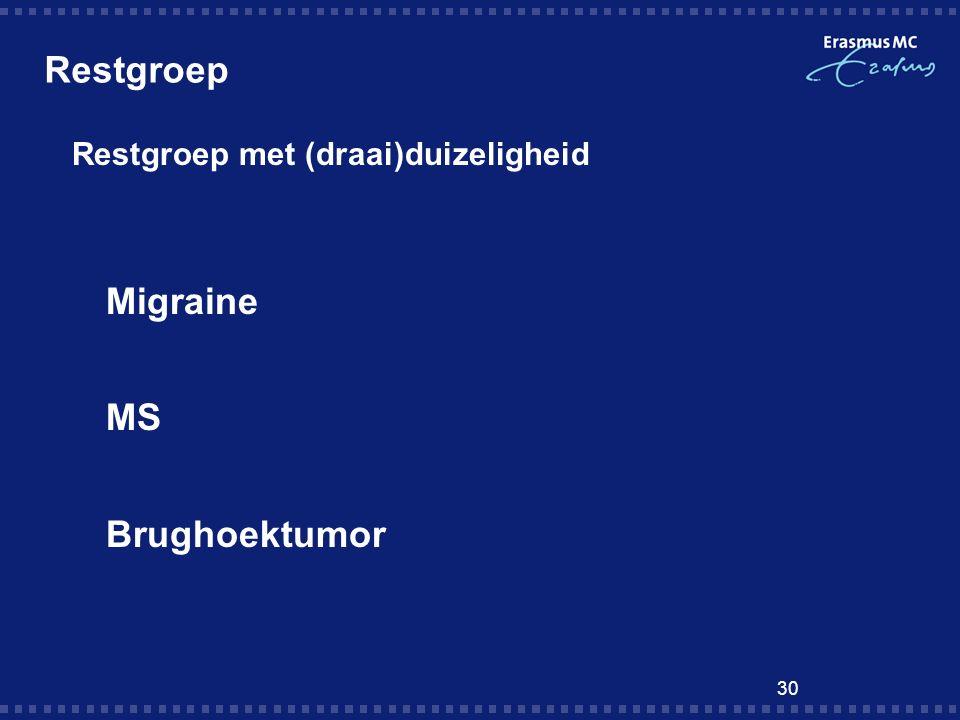 Restgroep Migraine MS Brughoektumor Restgroep met (draai)duizeligheid