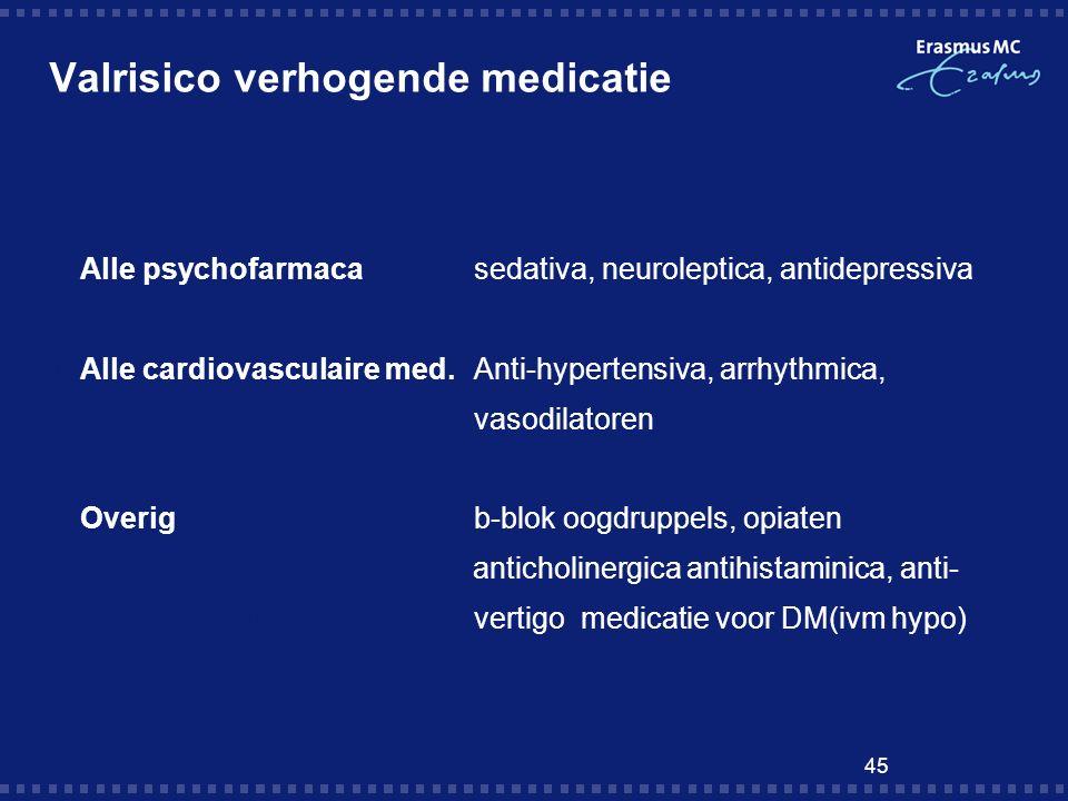 Valrisico verhogende medicatie