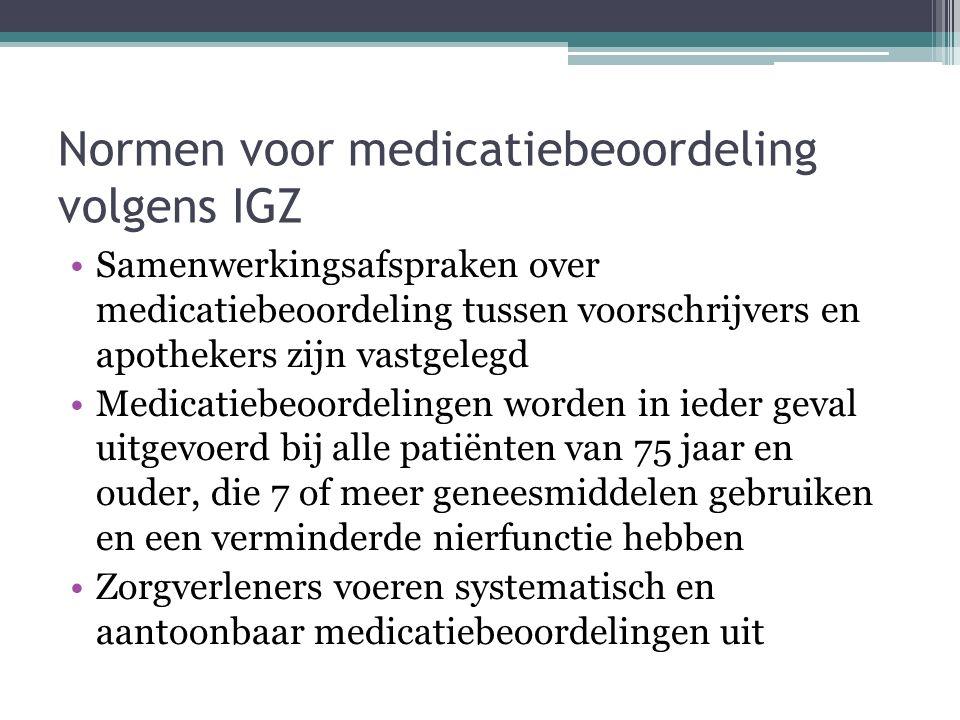 Normen voor medicatiebeoordeling volgens IGZ