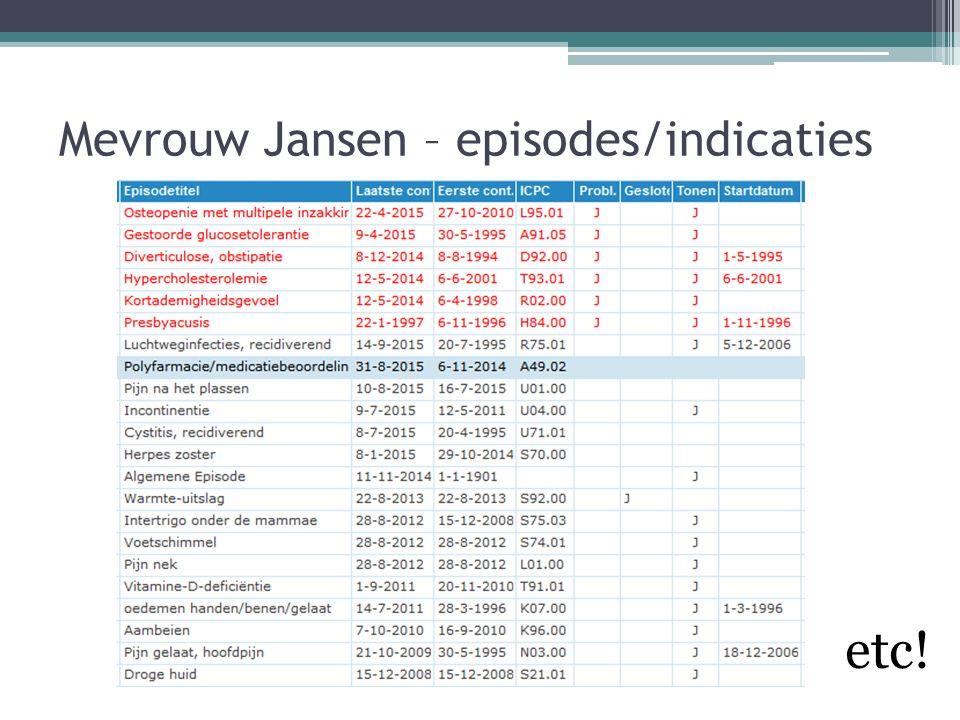 Mevrouw Jansen – episodes/indicaties