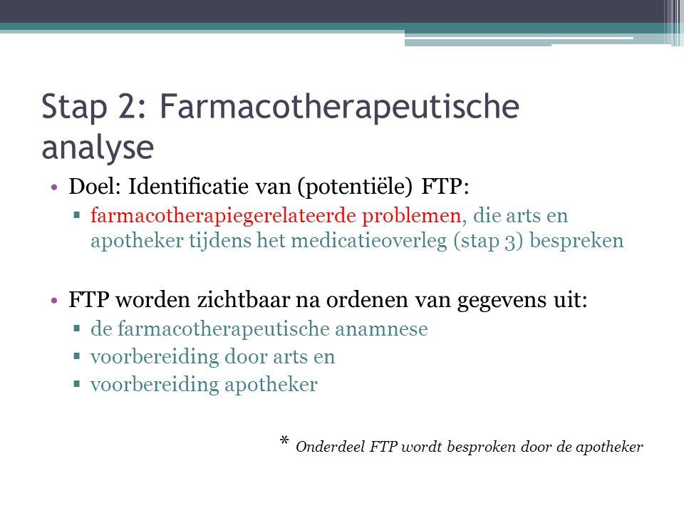 Stap 2: Farmacotherapeutische analyse