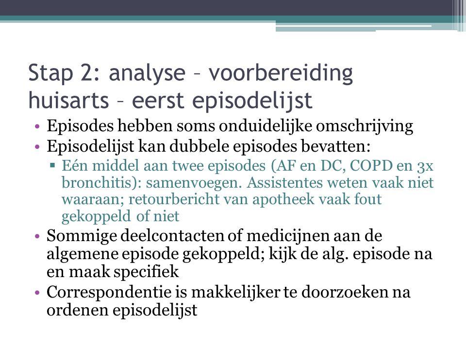 Stap 2: analyse – voorbereiding huisarts – eerst episodelijst