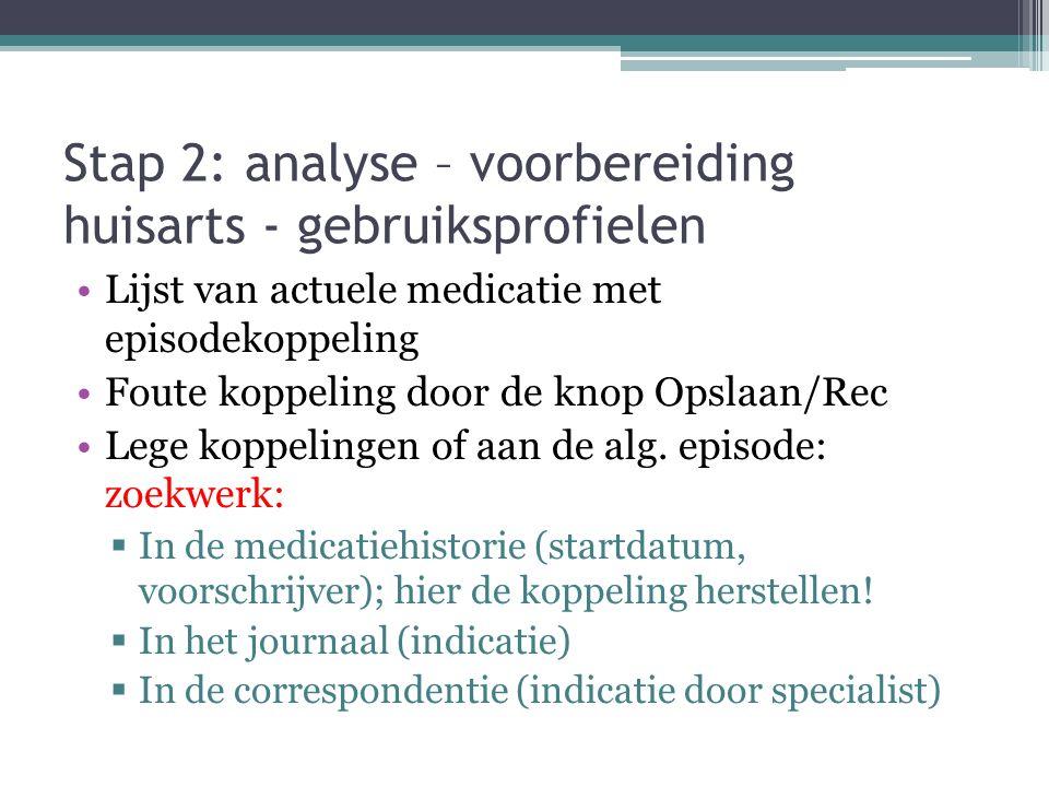 Stap 2: analyse – voorbereiding huisarts - gebruiksprofielen