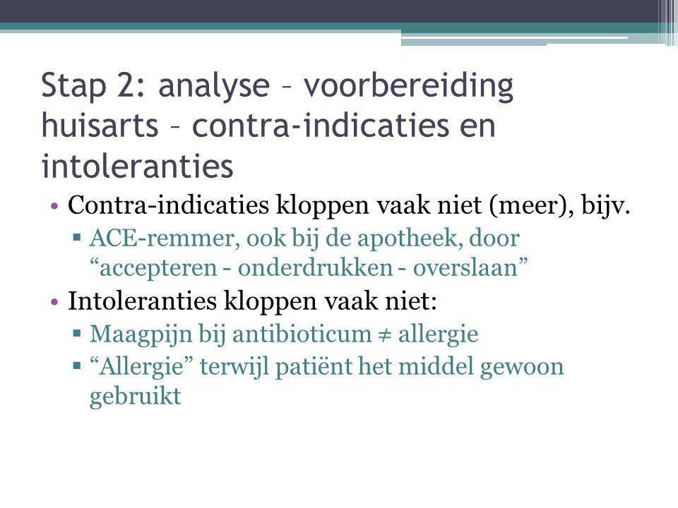 Stap 2: analyse – voorbereiding huisarts – contra-indicaties en intoleranties