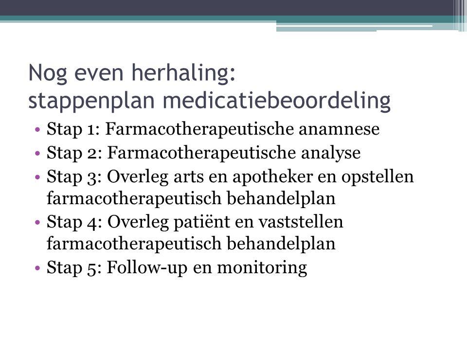 Nog even herhaling: stappenplan medicatiebeoordeling