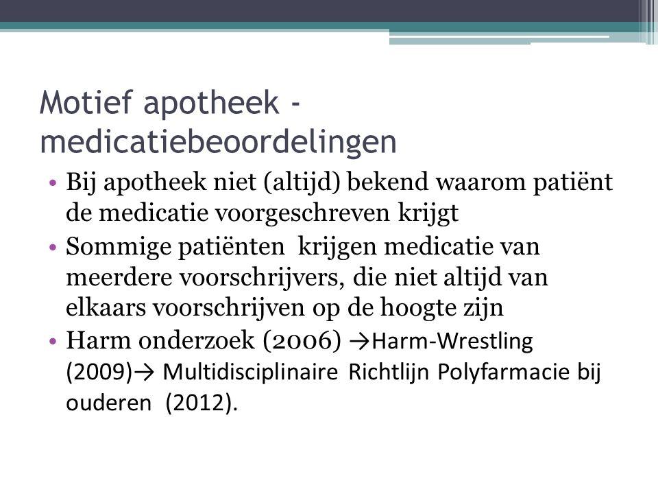 Motief apotheek - medicatiebeoordelingen