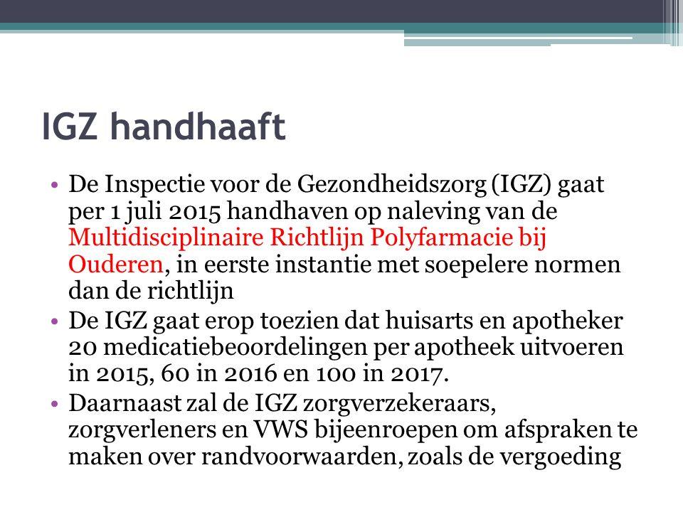 IGZ handhaaft