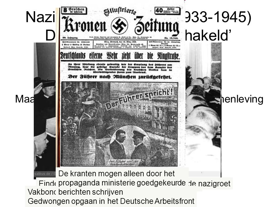 Nazi's aan de macht (1933-1945) Duitsland 'gelijkgeschakeld'