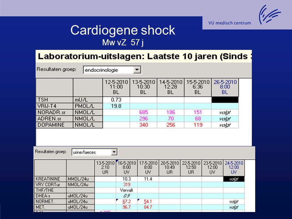 Cardiogene shock Mw vZ 57 j