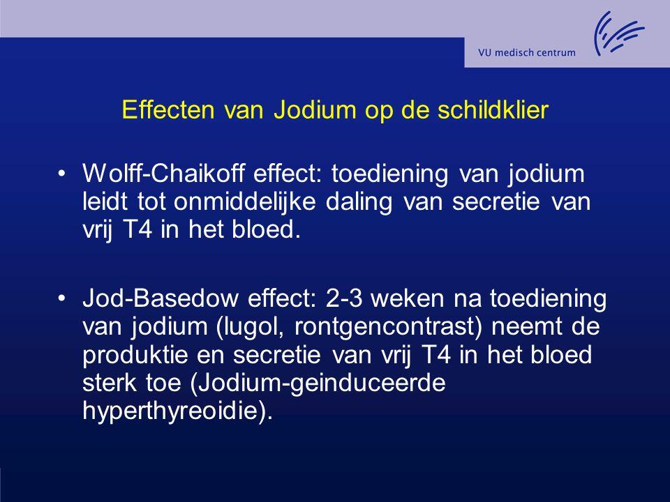 Effecten van Jodium op de schildklier
