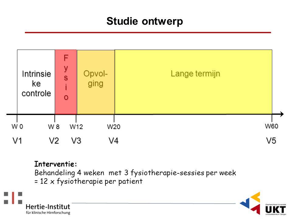 Studie ontwerp Fysio Intrinsieke controle Opvol- ging Lange termijn V1