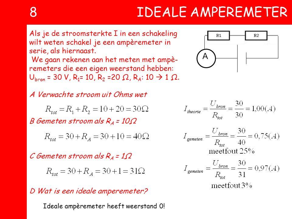8 Ideale amperemeter Als je de stroomsterkte I in een schakeling wilt weten schakel je een ampèremeter in serie, als hiernaast.