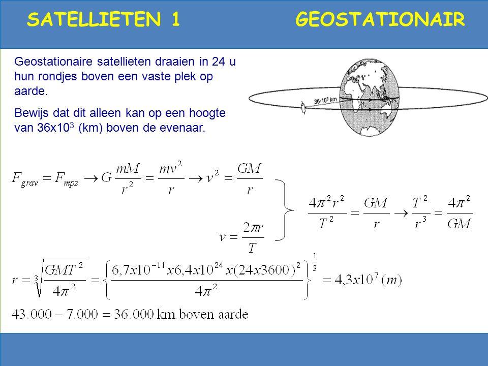 SATELLIETEN 1 GEOSTATIONAIR