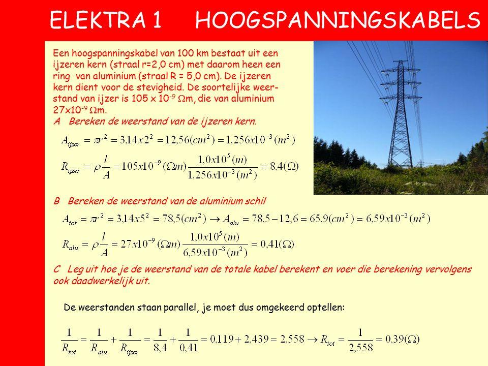 ELEKTRA 1 HOOGSPANNINGSKABELS