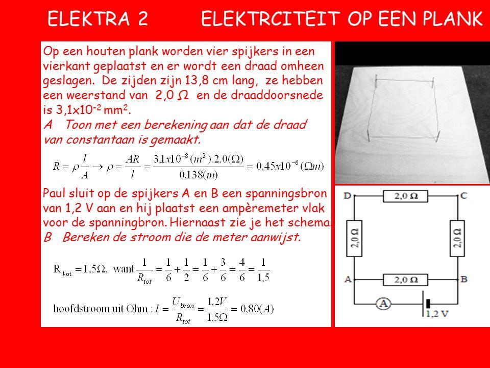 ELEKTRA 2 ELEKTRCITEIT OP EEN PLANK