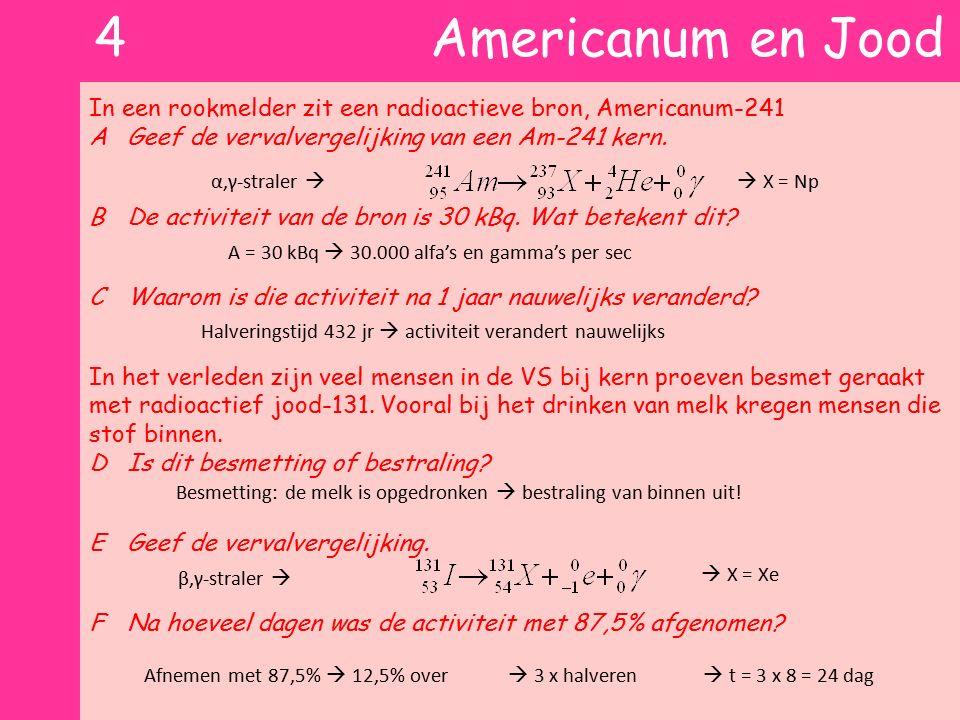 4 Americanum en Jood In een rookmelder zit een radioactieve bron, Americanum-241.