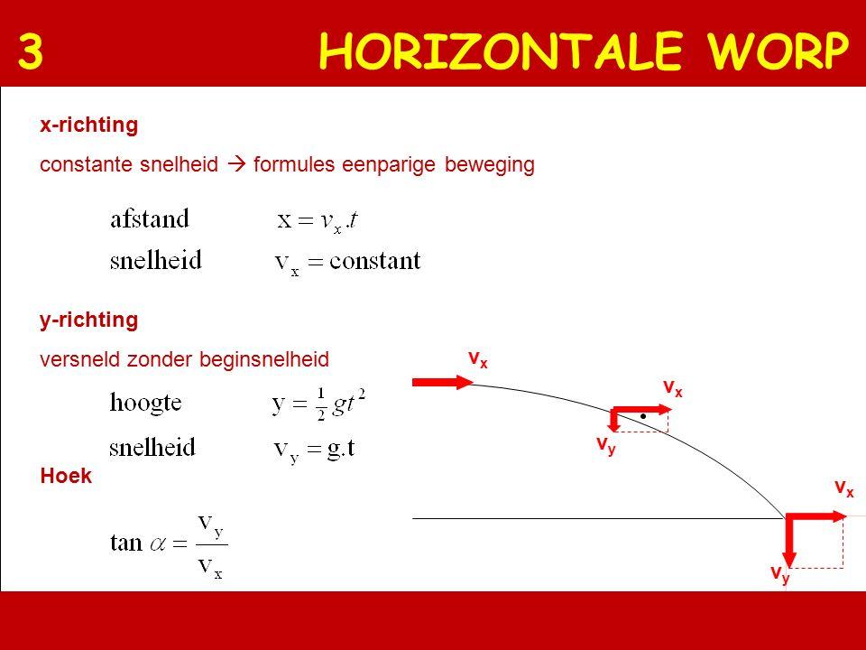3 HORIZONTALE WORP x-richting