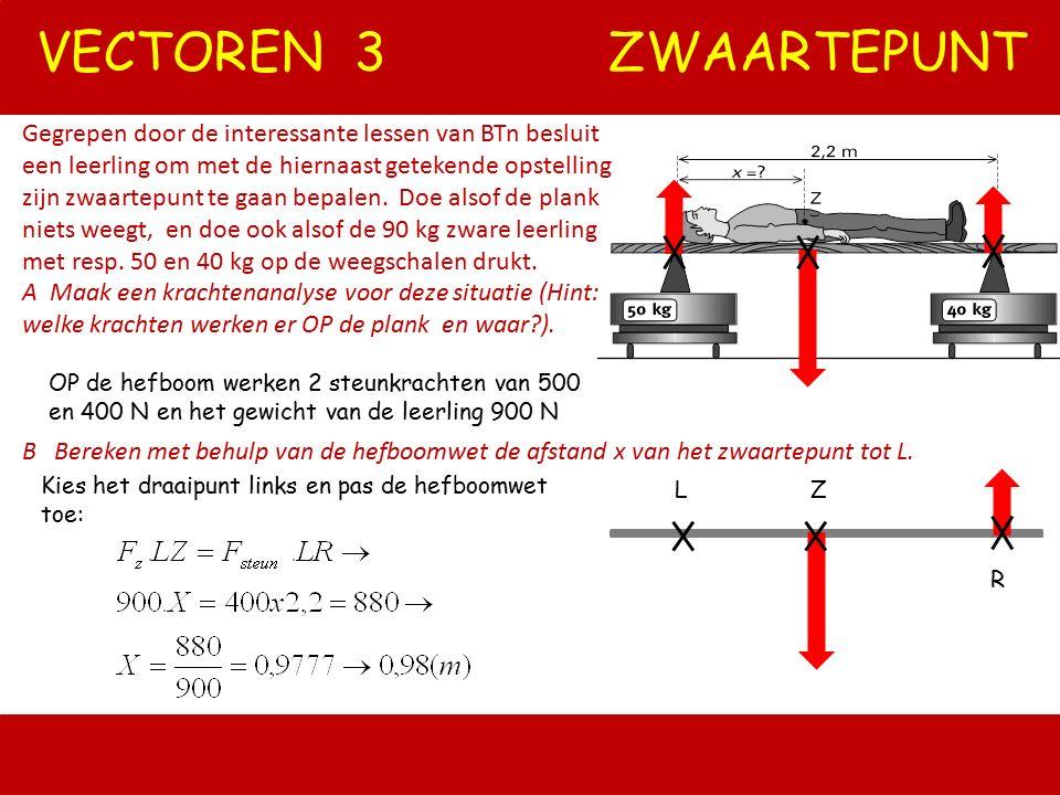 VECTOREN 3 ZWAARTEPUNT Gegrepen door de interessante lessen van BTn besluit. een leerling om met de hiernaast getekende opstelling.