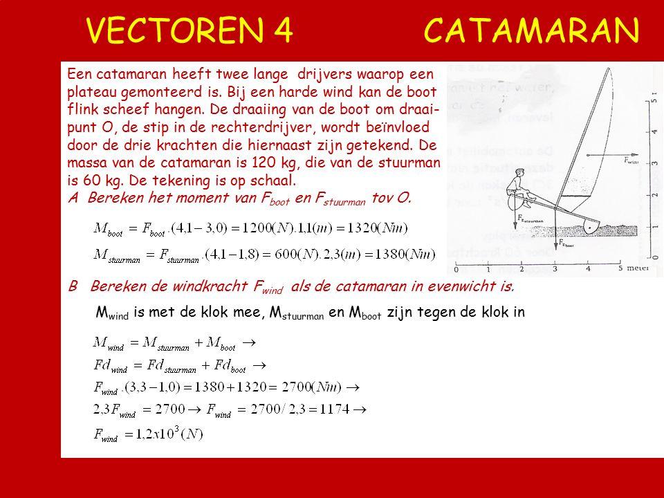 VECTOREN 4 CATAMARAN Een catamaran heeft twee lange drijvers waarop een. plateau gemonteerd is. Bij een harde wind kan de boot.