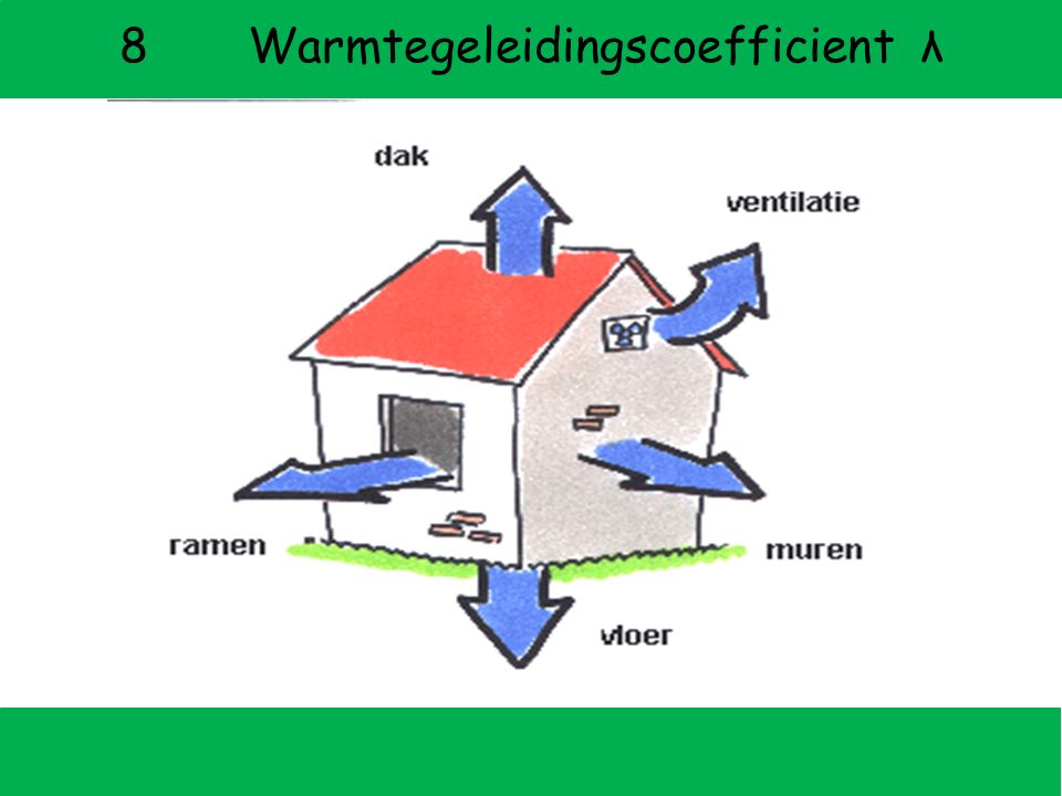 8 Warmtegeleidingscoefficient λ