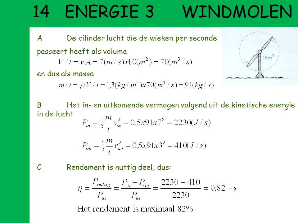 14 ENERGIE 3 WINDMOLEN A De cilinder lucht die de wieken per seconde