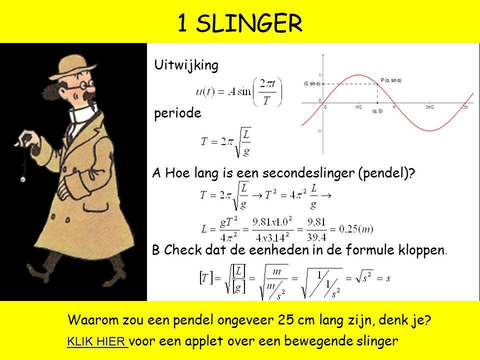 1 Slinger Uitwijking periode