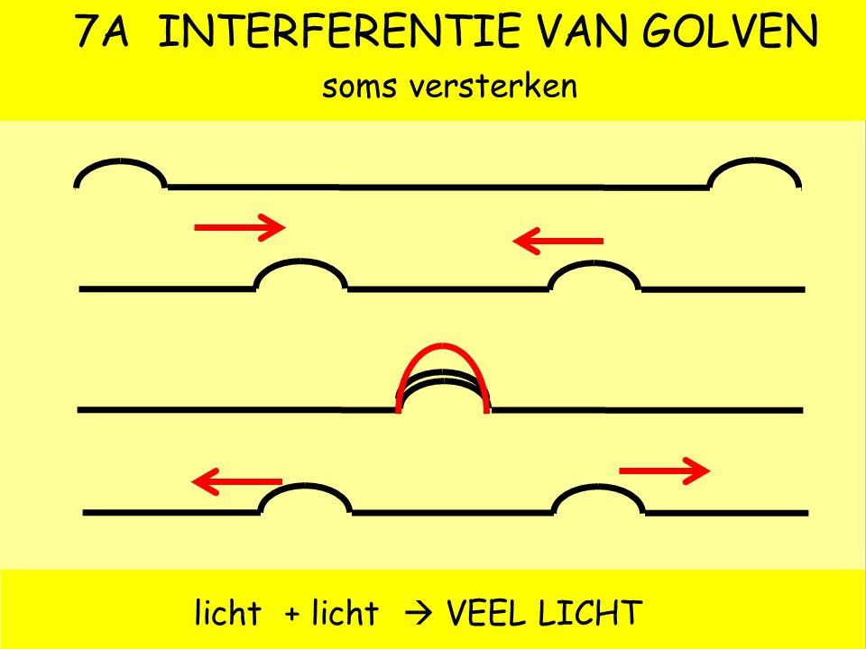 7A INTERFERENTIE VAN GOLVEN