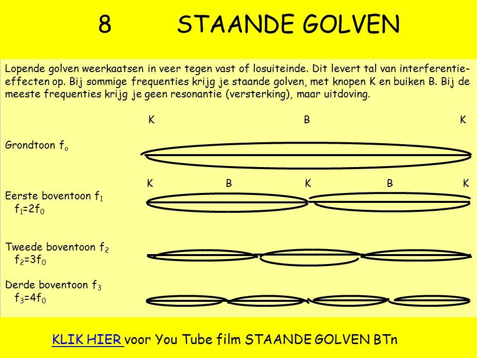 8 STAANDE GOLVEN KLIK HIER voor You Tube film STAANDE GOLVEN BTn