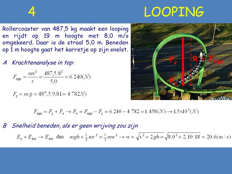 4 looping