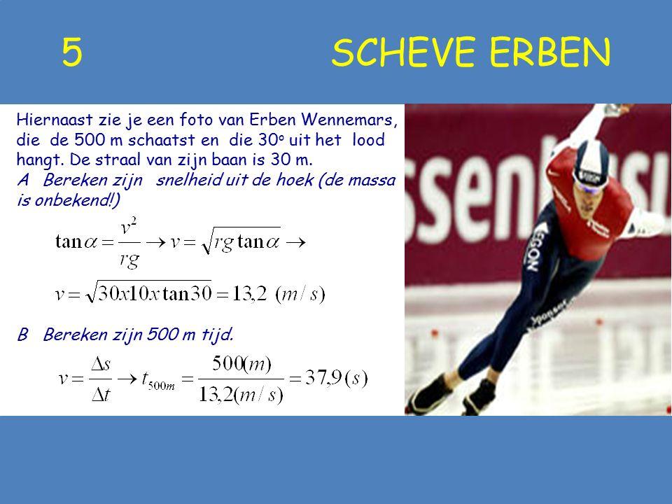5 scheve Erben Hiernaast zie je een foto van Erben Wennemars,