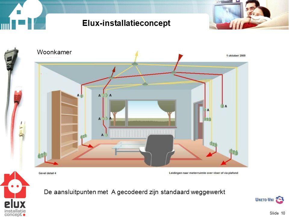 Elux-installatieconcept