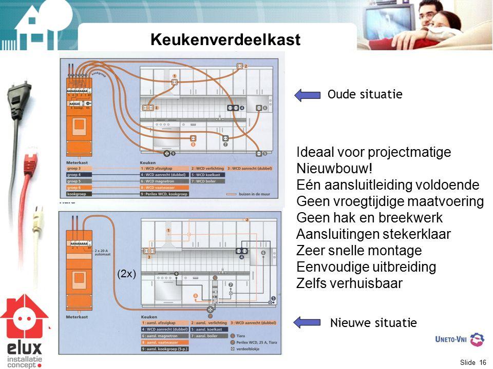 Keukenverdeelkast Ideaal voor projectmatige Nieuwbouw!