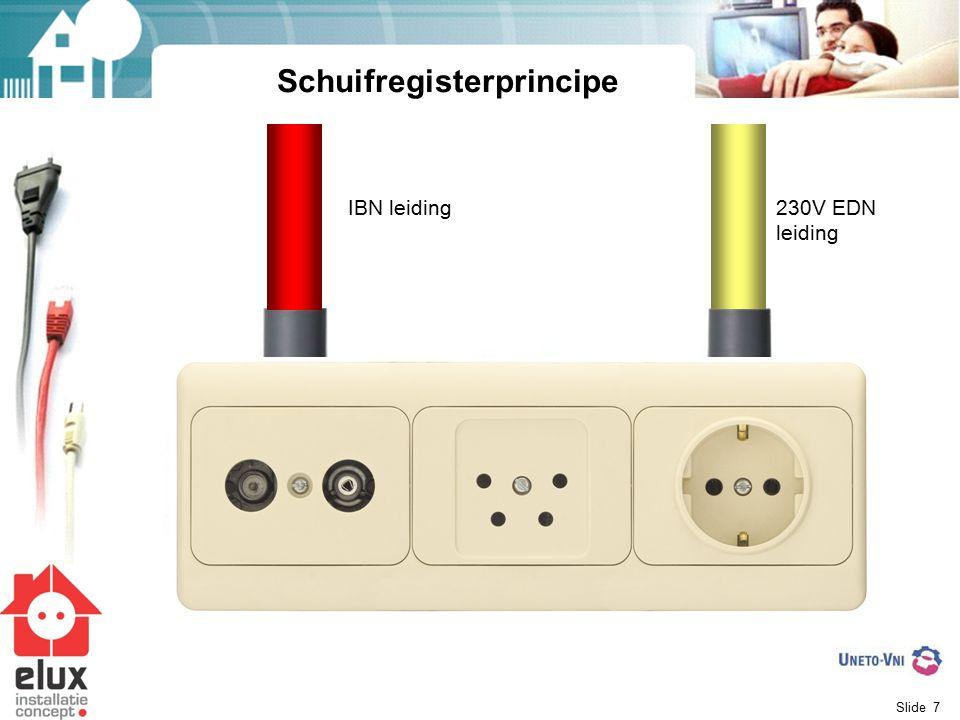 Schuifregisterprincipe
