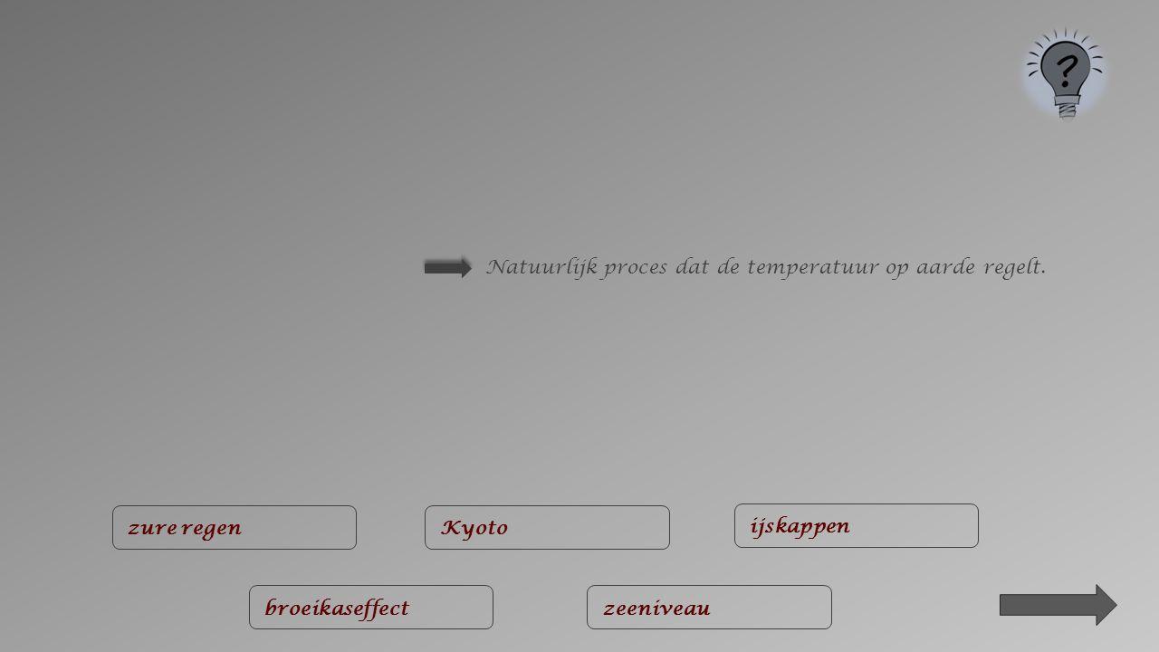 Natuurlijk proces dat de temperatuur op aarde regelt.