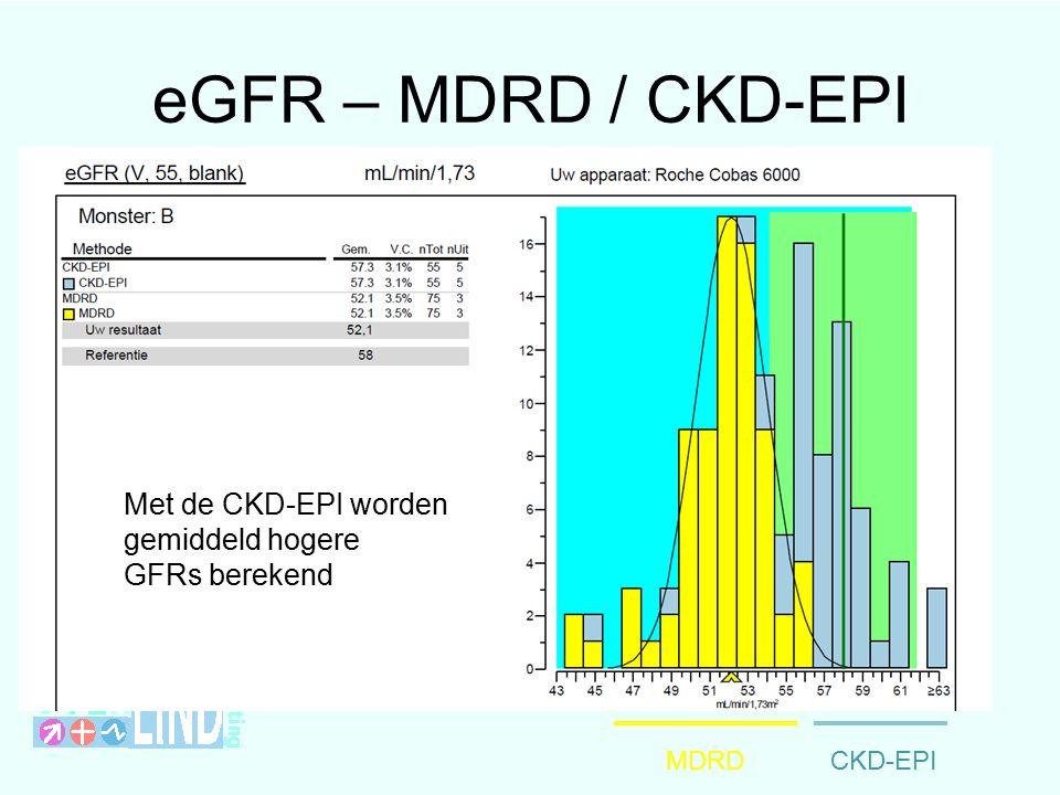 eGFR – MDRD / CKD-EPI Met de CKD-EPI worden gemiddeld hogere