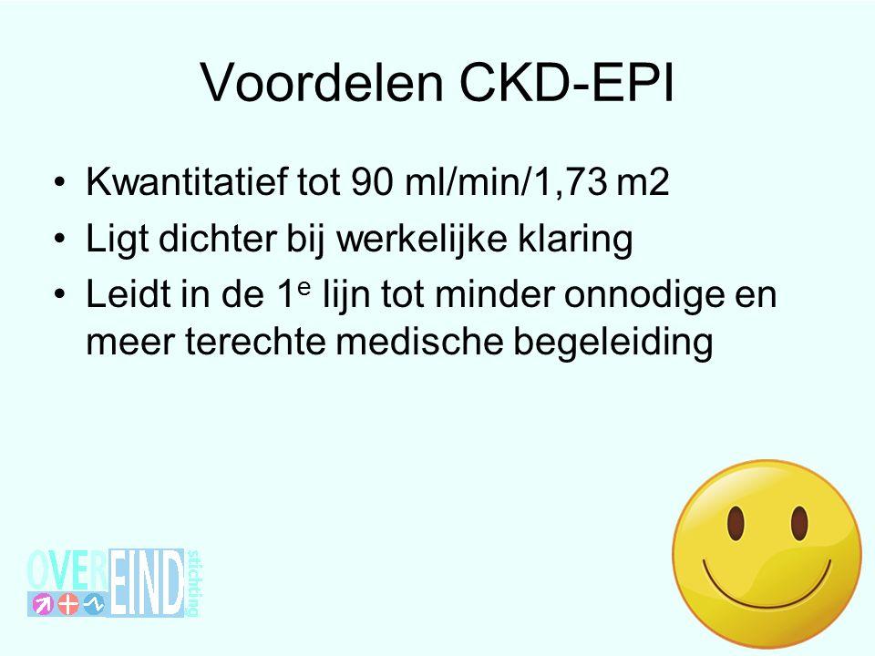 Voordelen CKD-EPI Kwantitatief tot 90 ml/min/1,73 m2