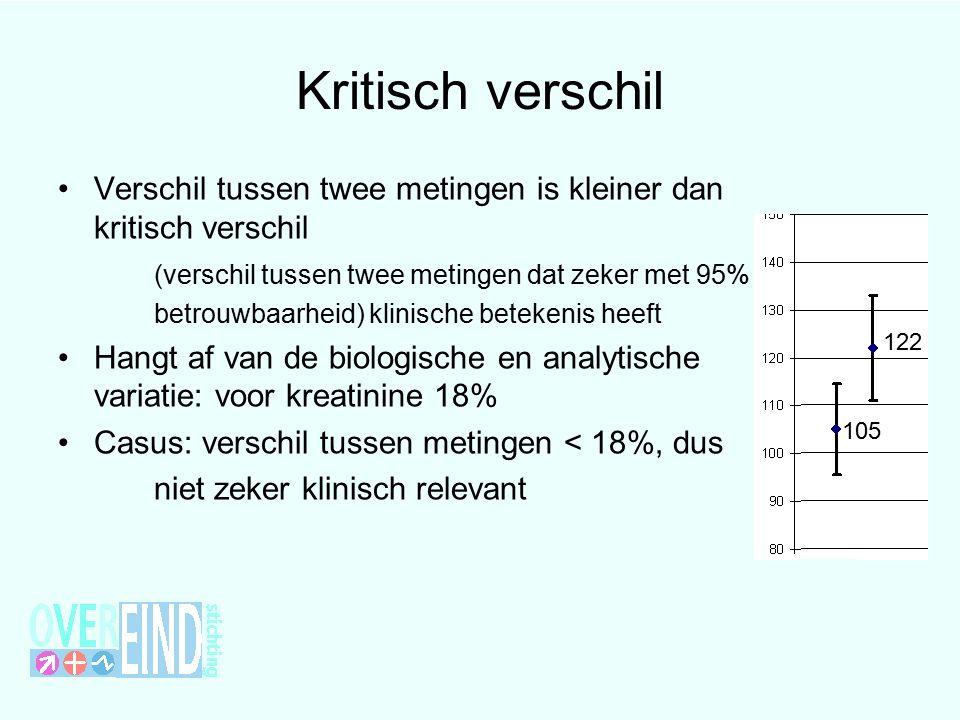 Kritisch verschil Verschil tussen twee metingen is kleiner dan kritisch verschil. (verschil tussen twee metingen dat zeker met 95%