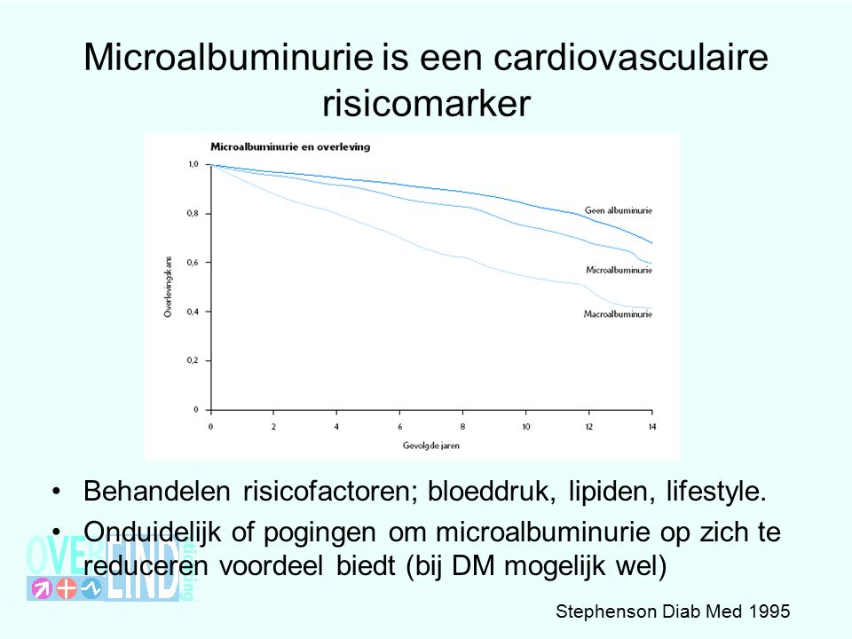 Microalbuminurie is een cardiovasculaire risicomarker