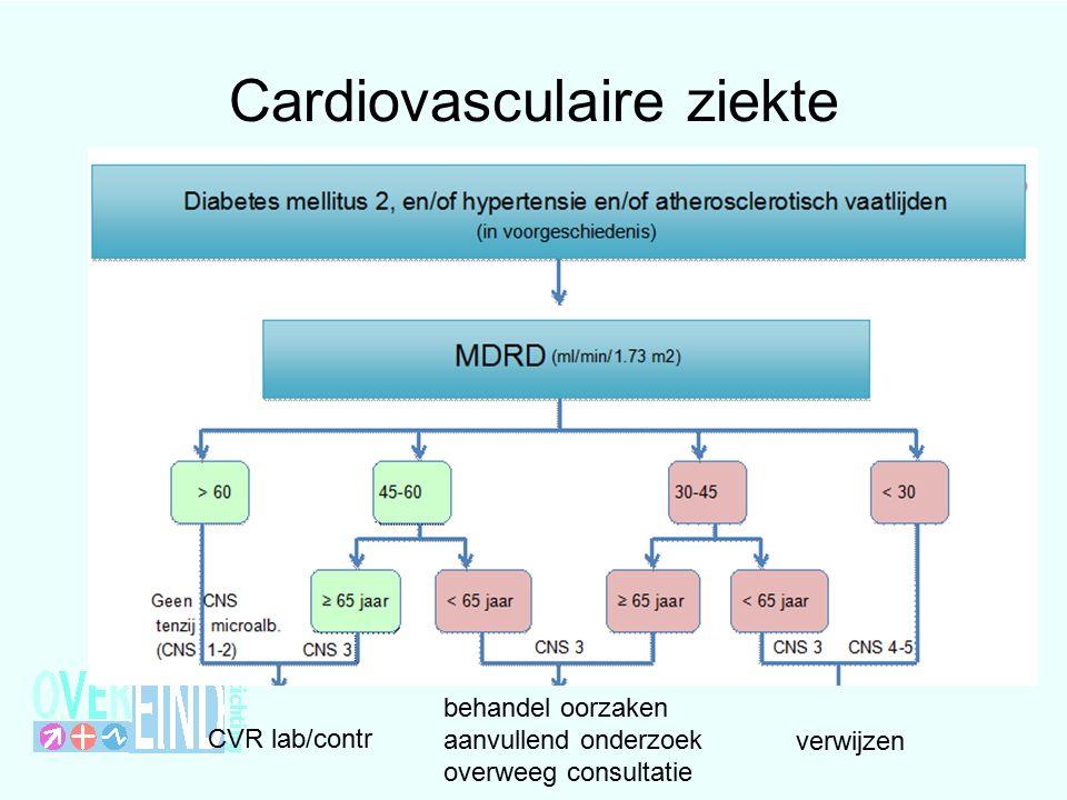 Cardiovasculaire ziekte
