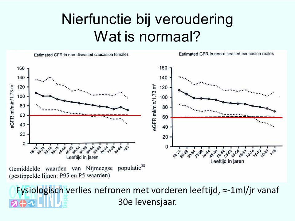 Nierfunctie bij veroudering Wat is normaal