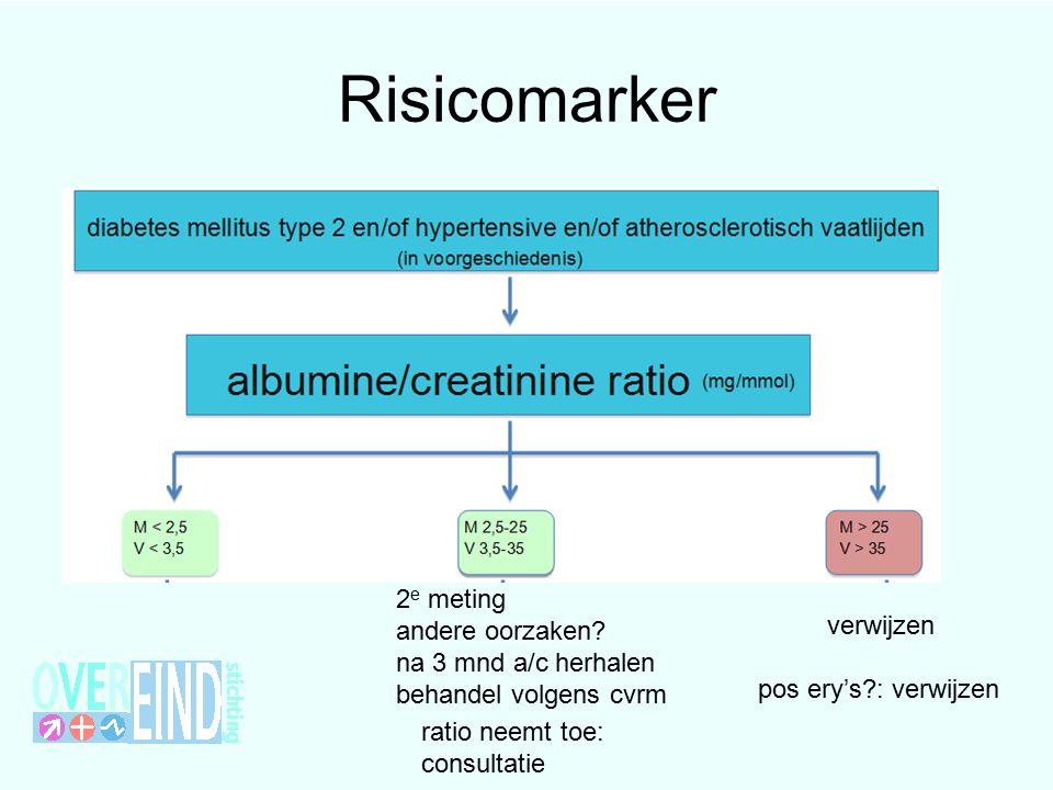 Risicomarker 2e meting andere oorzaken verwijzen