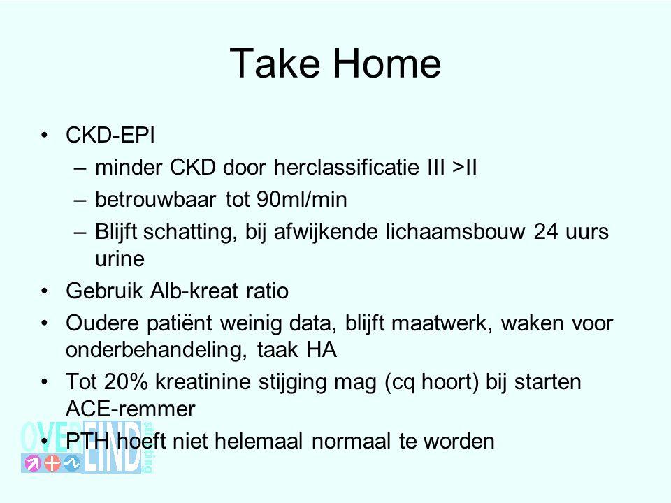 Take Home CKD-EPI minder CKD door herclassificatie III >II