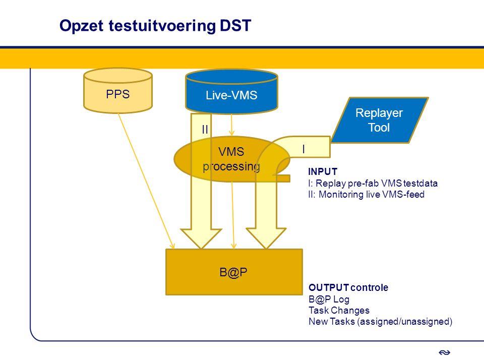 Opzet testuitvoering DST