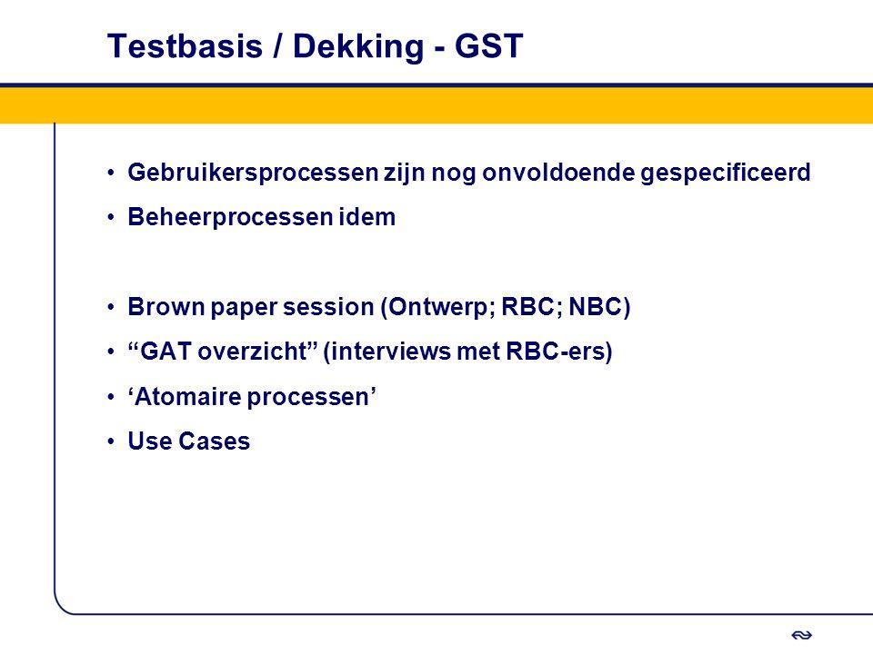 Testbasis / Dekking - GST