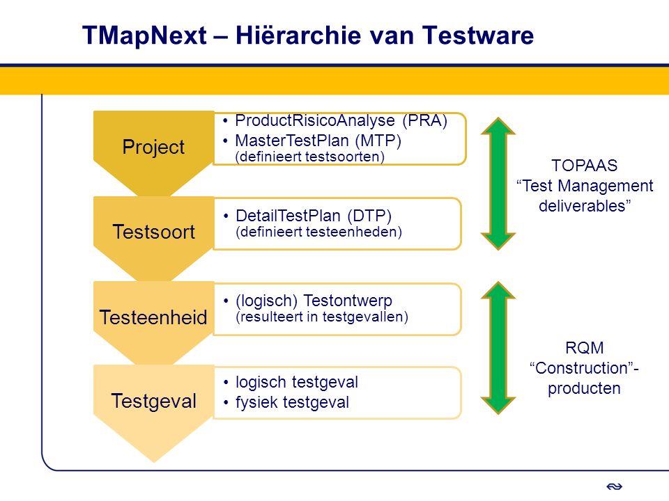 TMapNext – Hiërarchie van Testware